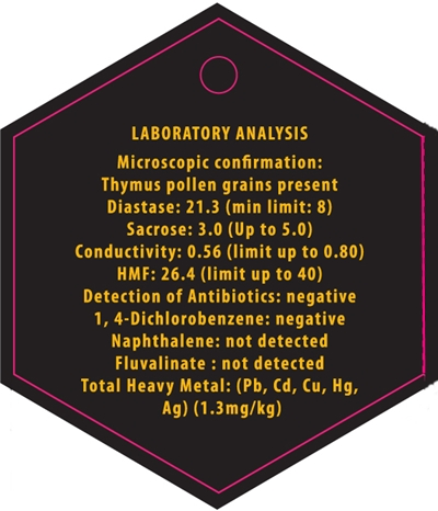 Thyme Honey Lab Analysis